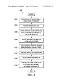 Identification of Contact Mode for Contacting Parties to Maximize the     Probability of Achieving a Desired Outcome diagram and image