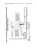 Methods of monitoring propofol through a supply chain diagram and image