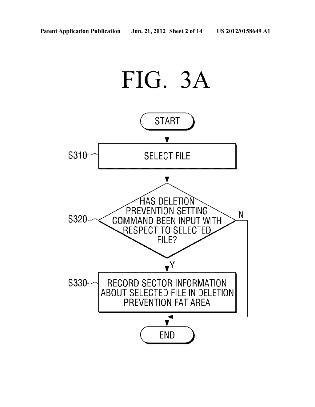 ELECTRONIC DEVICE AND METHOD OF PREVENTING DELETION OF FILE - diagram, schematic, and image 03