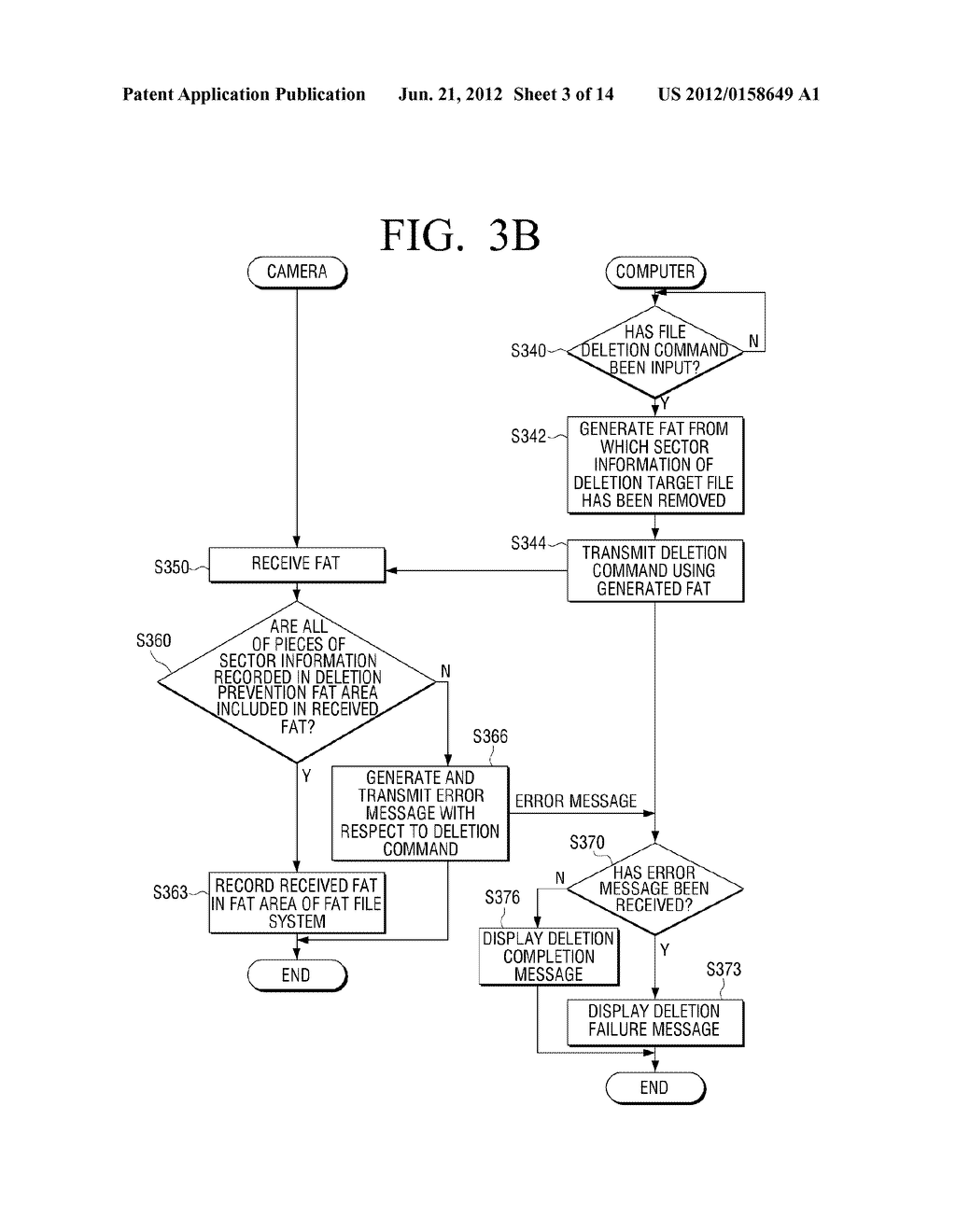 ELECTRONIC DEVICE AND METHOD OF PREVENTING DELETION OF FILE - diagram, schematic, and image 04