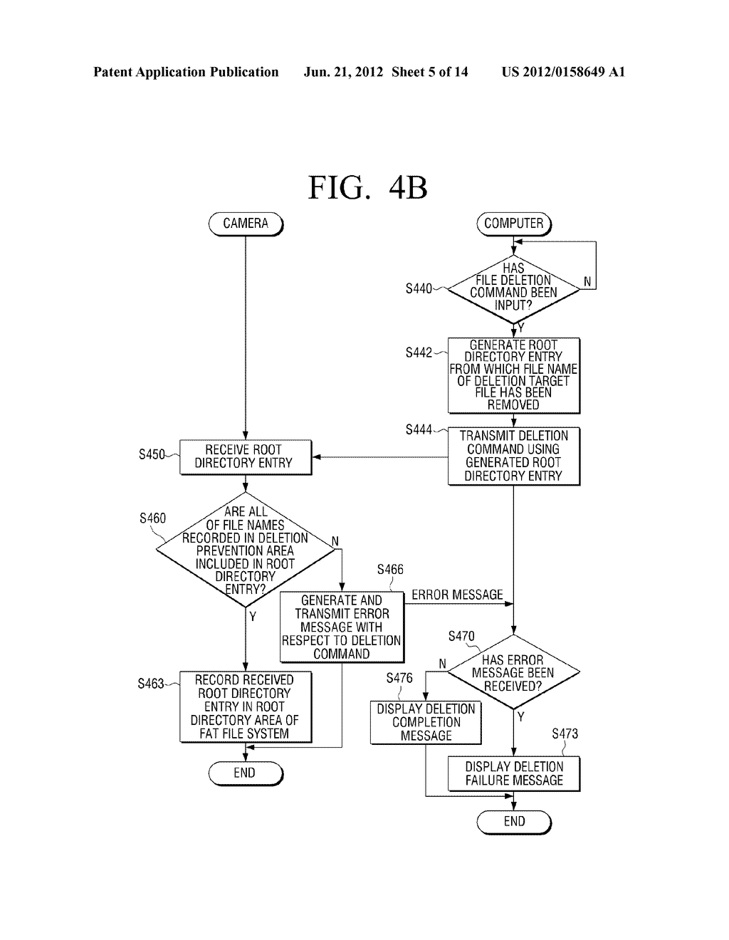 ELECTRONIC DEVICE AND METHOD OF PREVENTING DELETION OF FILE - diagram, schematic, and image 06