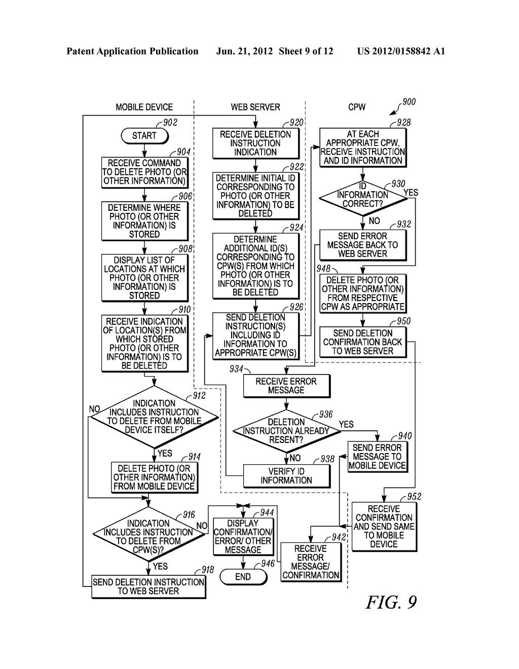 Method and System for Facilitating Interaction with Multiple Content     Provider Websites - diagram, schematic, and image 10