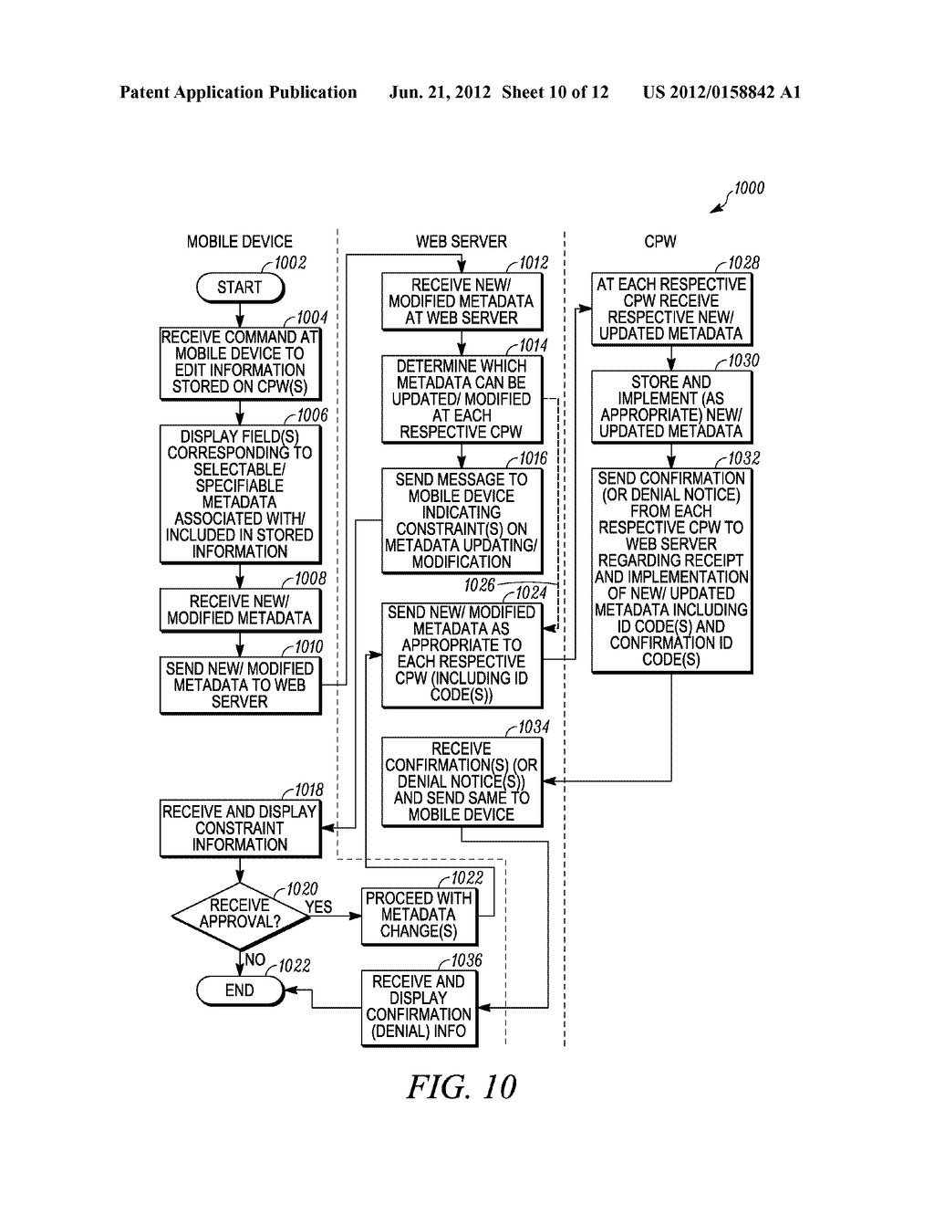Method and System for Facilitating Interaction with Multiple Content     Provider Websites - diagram, schematic, and image 11