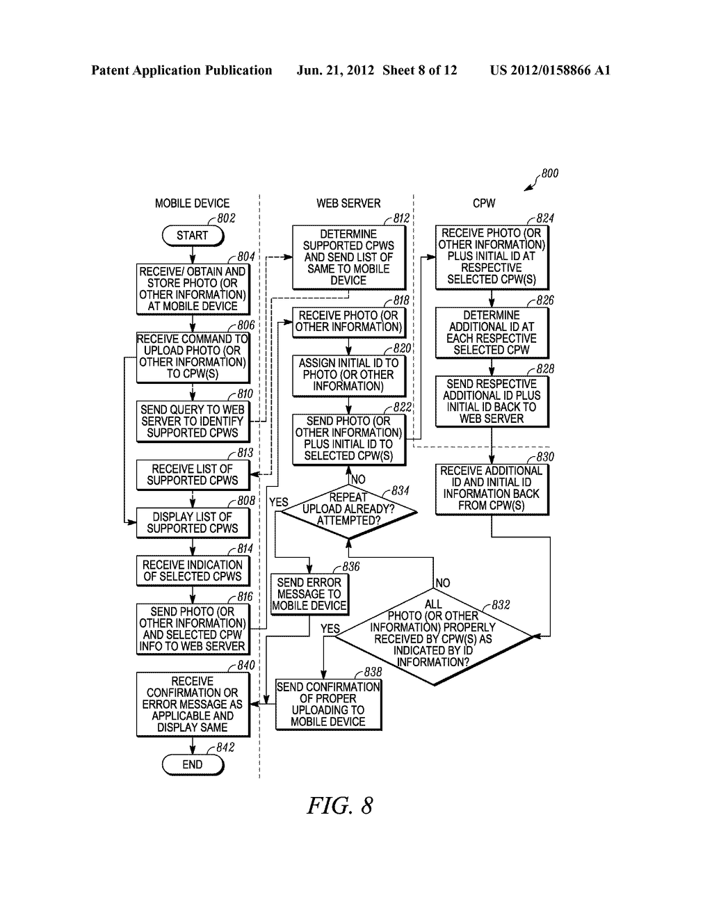 Method and System for Facilitating Interaction with Multiple Content     Provider Websites - diagram, schematic, and image 09