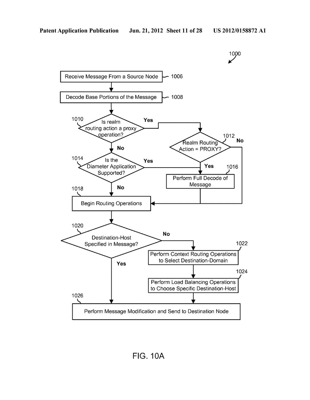 METHODS, SYSTEMS AND DEVICES FOR HORIZONTALLY SCALABLE HIGH-AVAILABILITY     DYNAMIC CONTEXT-BASED ROUTING - diagram, schematic, and image 12