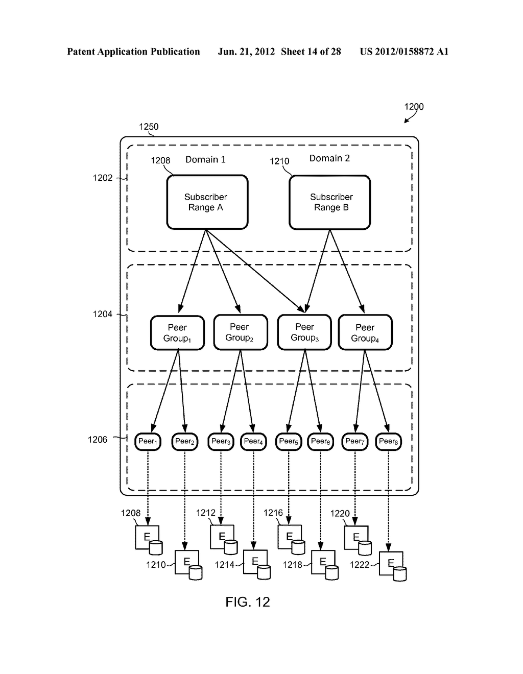 METHODS, SYSTEMS AND DEVICES FOR HORIZONTALLY SCALABLE HIGH-AVAILABILITY     DYNAMIC CONTEXT-BASED ROUTING - diagram, schematic, and image 15