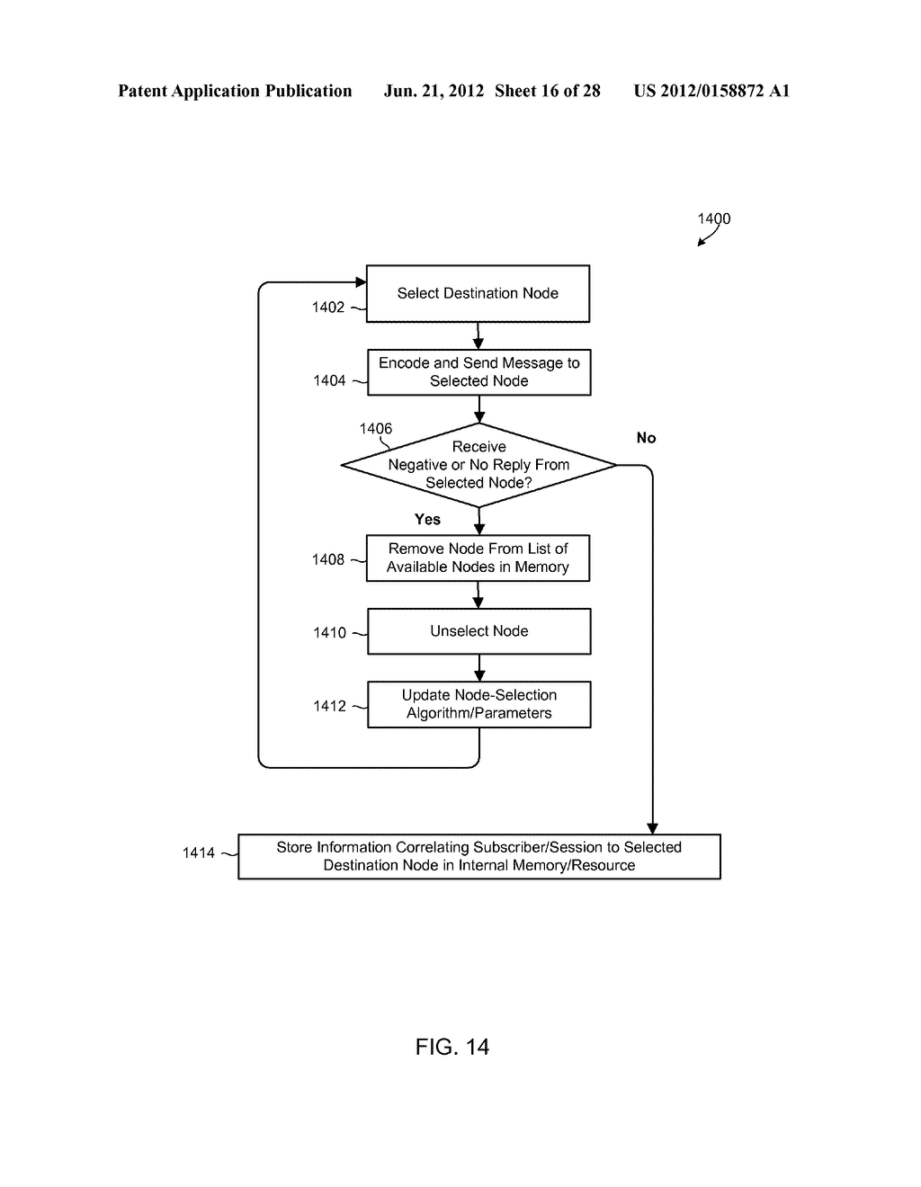 METHODS, SYSTEMS AND DEVICES FOR HORIZONTALLY SCALABLE HIGH-AVAILABILITY     DYNAMIC CONTEXT-BASED ROUTING - diagram, schematic, and image 17