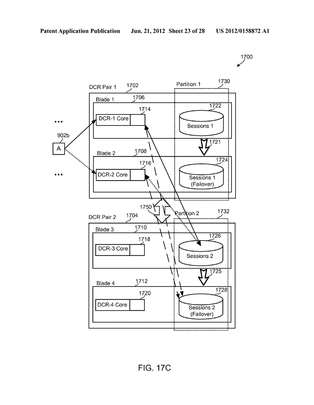 METHODS, SYSTEMS AND DEVICES FOR HORIZONTALLY SCALABLE HIGH-AVAILABILITY     DYNAMIC CONTEXT-BASED ROUTING - diagram, schematic, and image 24