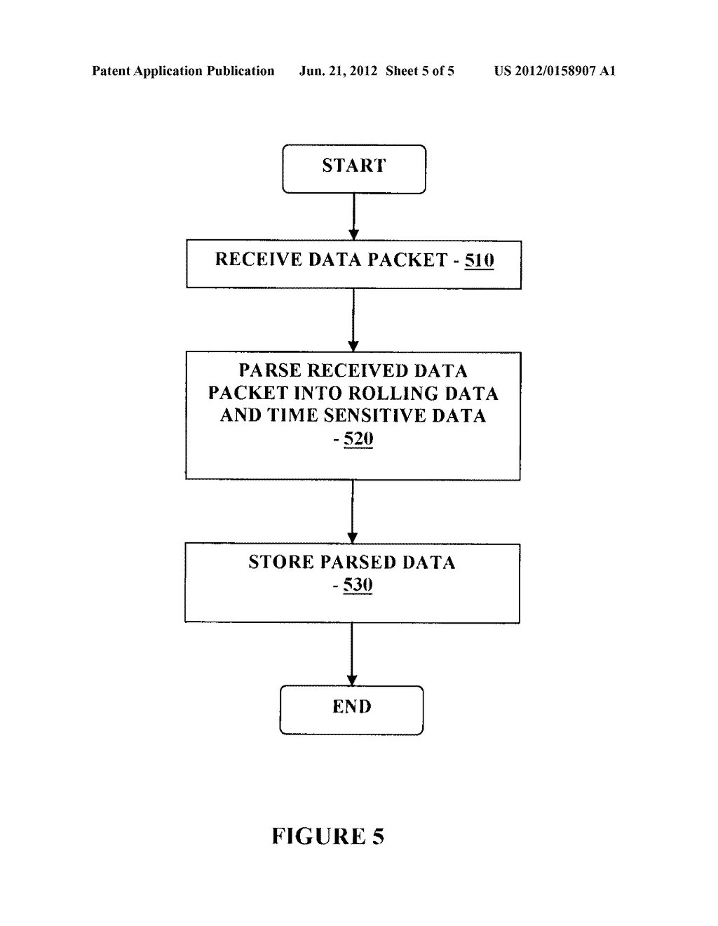 Method and Apparatus for Providing Rolling Data in Communication Systems - diagram, schematic, and image 06