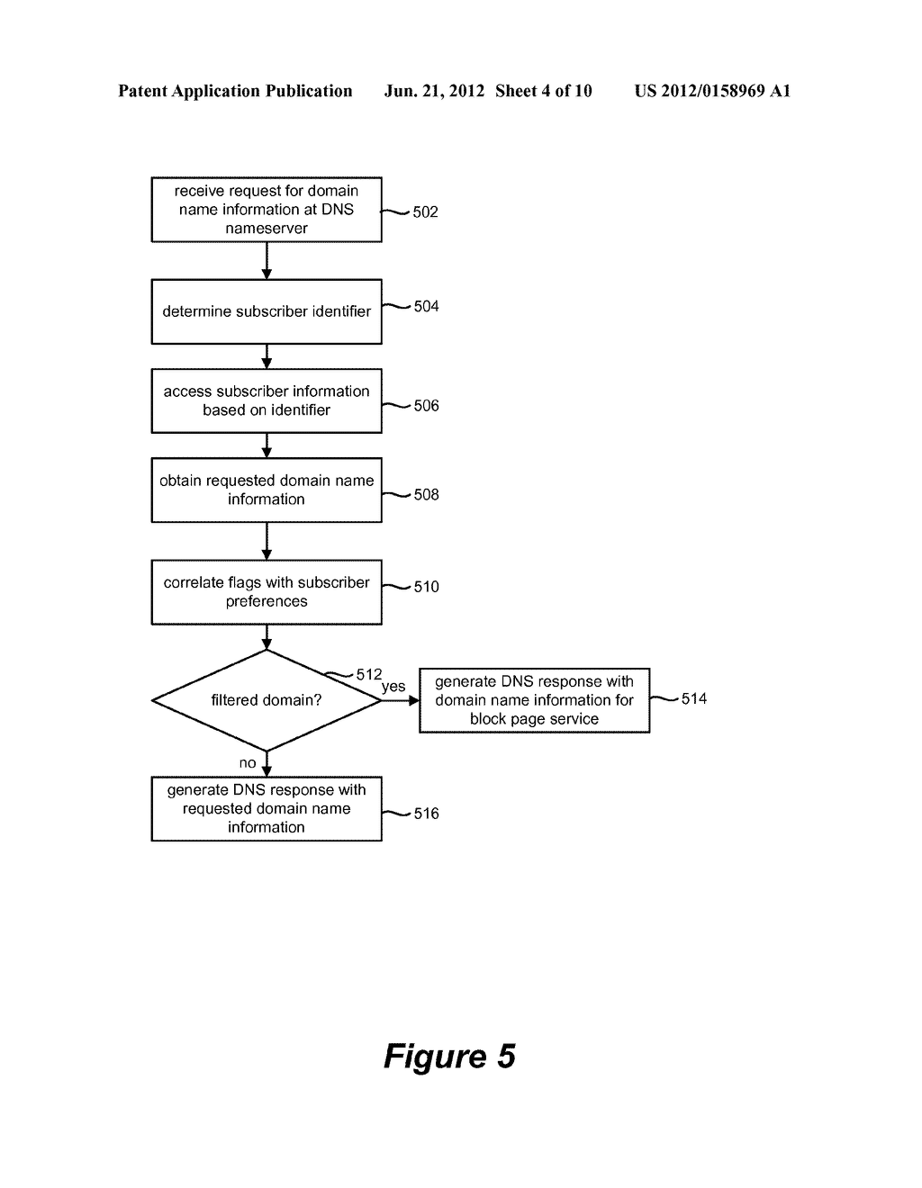 Selective Proxying In Domain Name Systems - diagram, schematic, and image 05