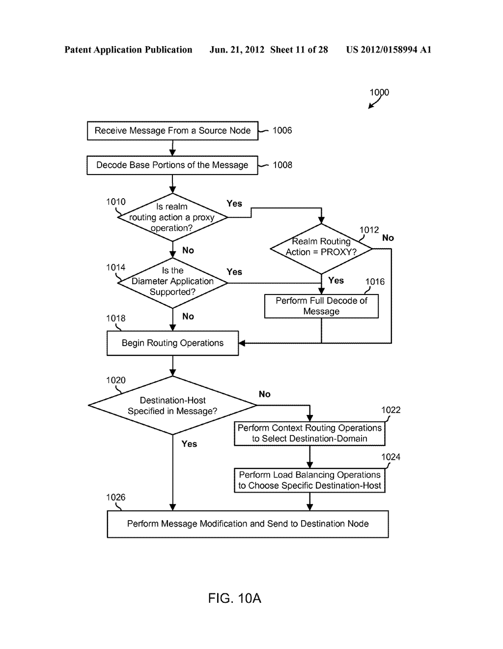 METHODS, SYSTEMS AND DEVICES FOR DYNAMIC CONTEXT-BASED ROUTING USING A     TOPOLOGY TREE - diagram, schematic, and image 12