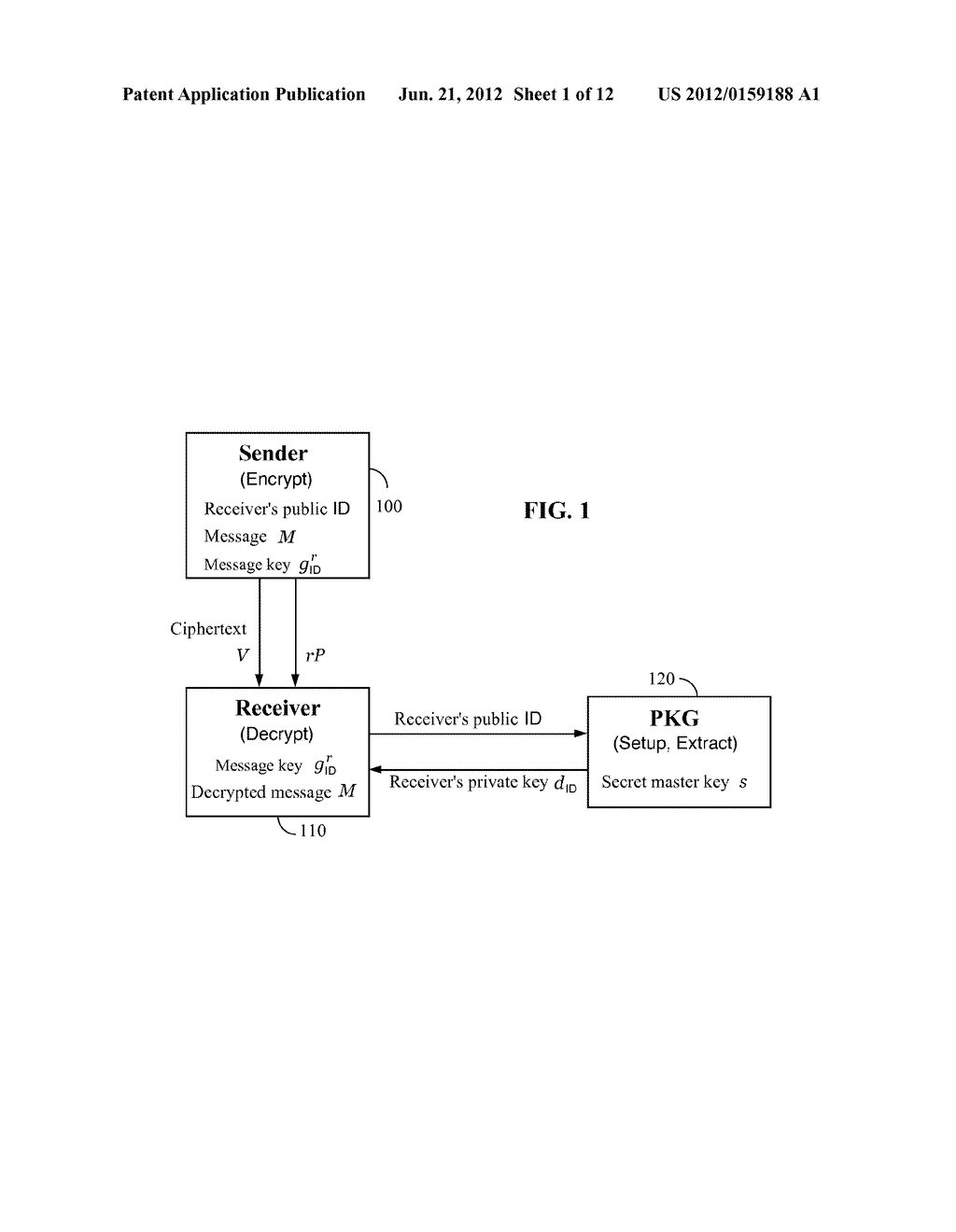 Systems and Methods for Identity-Based Encryption and Related     Cryptographic Techniques - diagram, schematic, and image 02