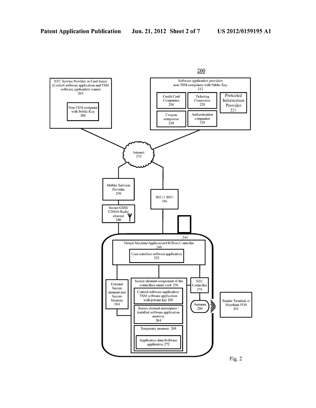 WRITING APPLICATION DATA TO A SECURE ELEMENT - diagram, schematic, and image 03