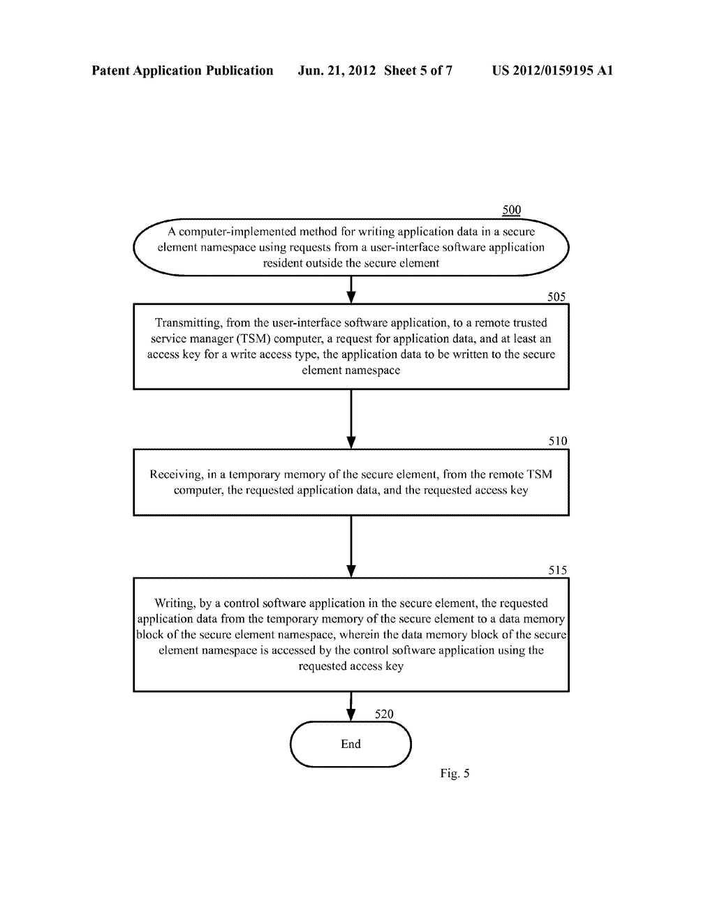 WRITING APPLICATION DATA TO A SECURE ELEMENT - diagram, schematic, and image 06