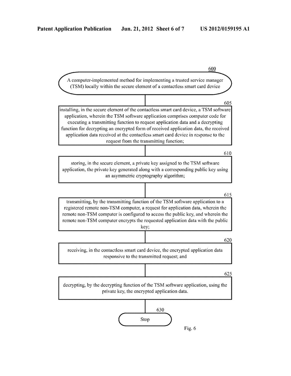 WRITING APPLICATION DATA TO A SECURE ELEMENT - diagram, schematic, and image 07