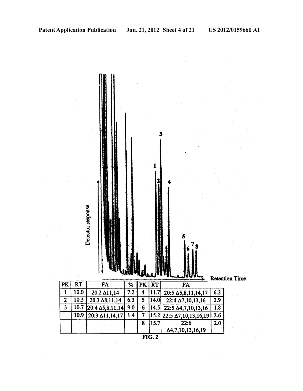DESATURASES AND METHODS OF USING THEM FOR SYNTHESIS OF POLYUNSATURATED     FATTY ACIDS - diagram, schematic, and image 05