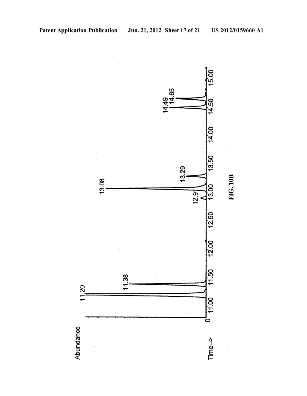 DESATURASES AND METHODS OF USING THEM FOR SYNTHESIS OF POLYUNSATURATED     FATTY ACIDS - diagram, schematic, and image 18