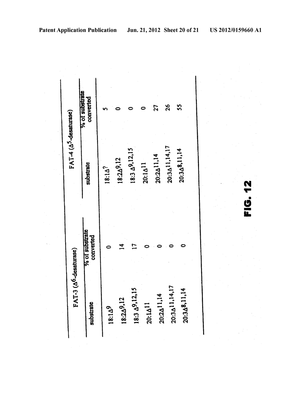 DESATURASES AND METHODS OF USING THEM FOR SYNTHESIS OF POLYUNSATURATED     FATTY ACIDS - diagram, schematic, and image 21