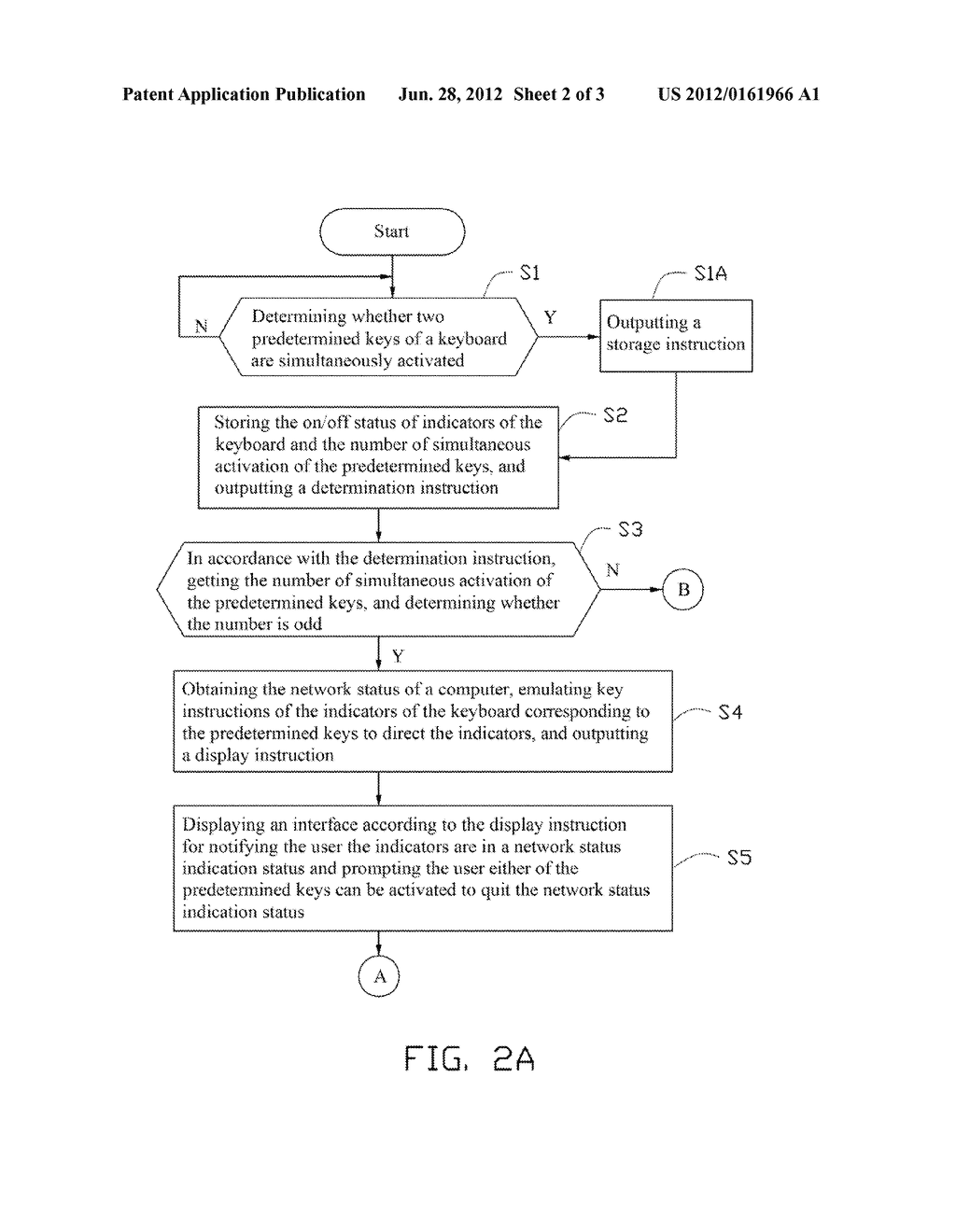 NETWORK STATUS INDICATION SYSTEM AND METHOD THEREOF - diagram, schematic, and image 03