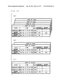 COMMUNICATION DEVICE, OPERATING METHOD THEREFOR, AND OPERATING PROGRAM     THEREFOR diagram and image