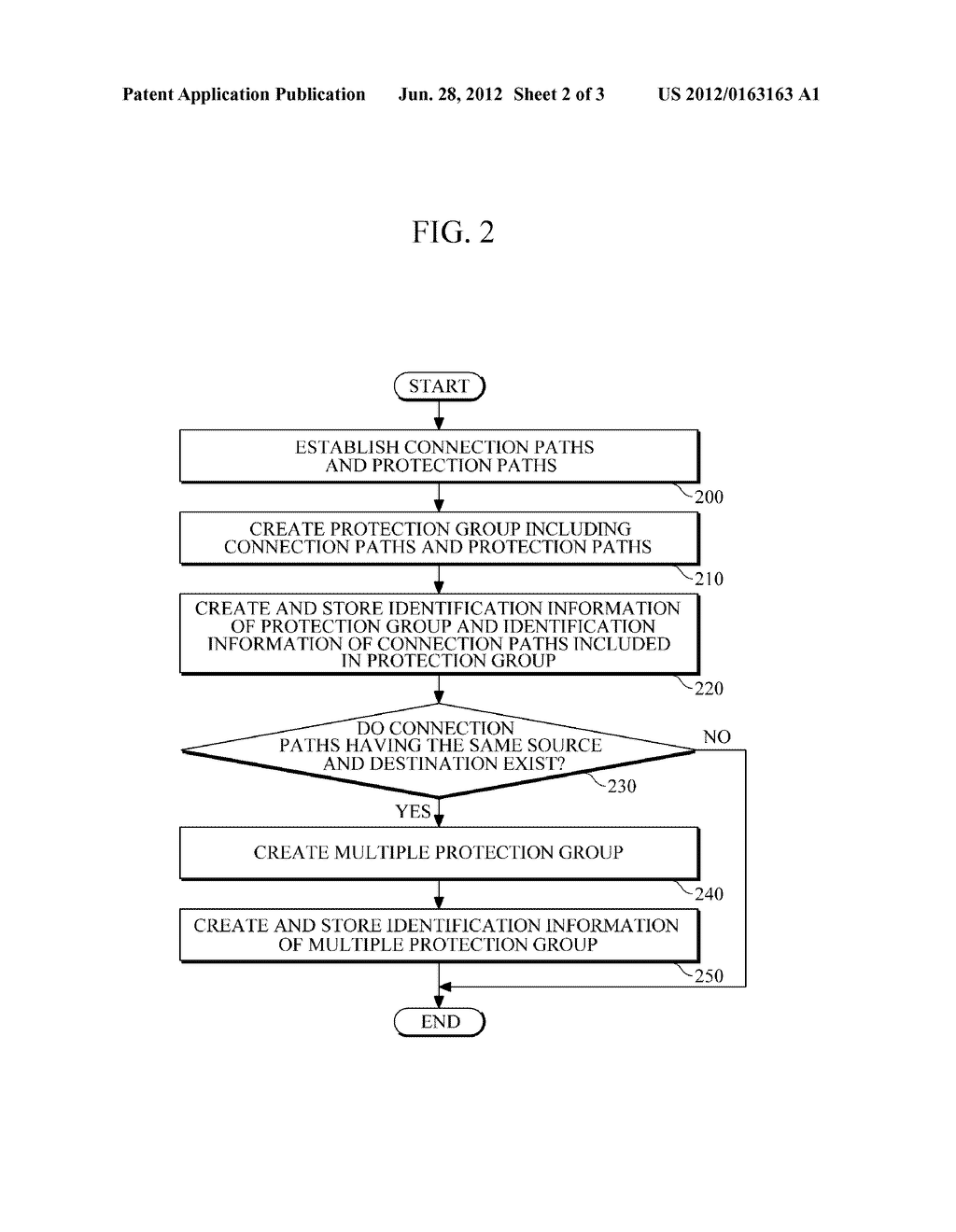 APPARATUS AND METHOD FOR PROTECTION SWITCHING OF MULTIPLE PROTECTION GROUP - diagram, schematic, and image 03