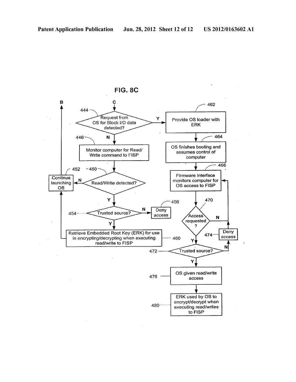 Method and Apparatus for Providing Seamless File System Encryption from a     Pre-Boot Environment Into a Firmware Interface Aware Operating System - diagram, schematic, and image 13