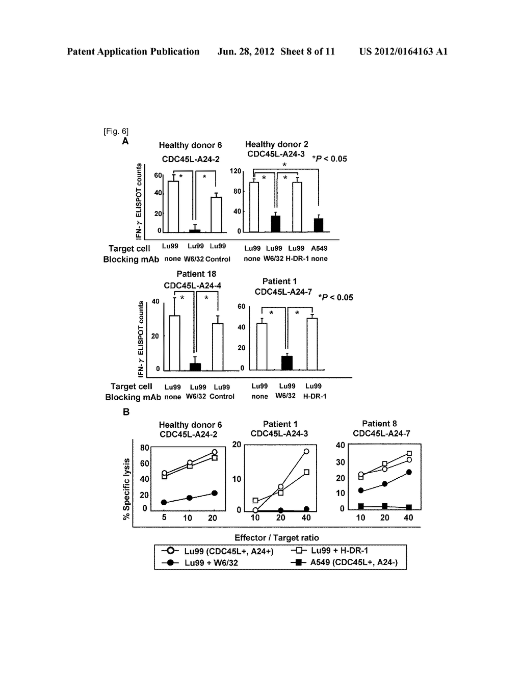 CDC45L PEPTIDES AND VACCINES INCLUDING THE SAME - diagram, schematic, and image 09