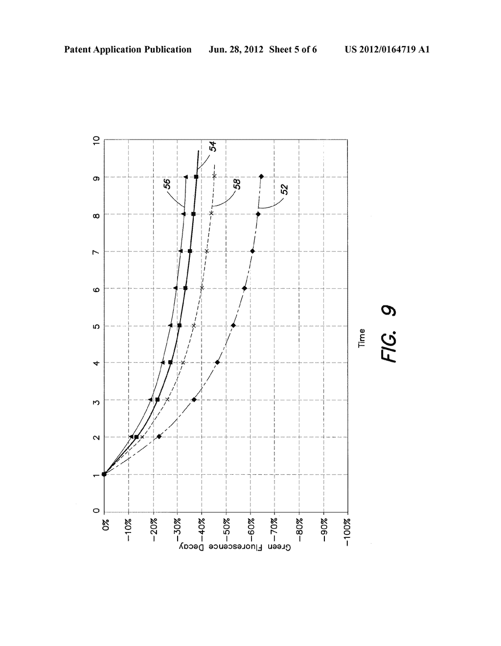 METHOD AND APPARATUS FOR ANALYZING INDIVIDUAL CELLS OR PARTICULATES USING     FLUORESCENT QUENCHING AND/OR BLEACHING - diagram, schematic, and image 06