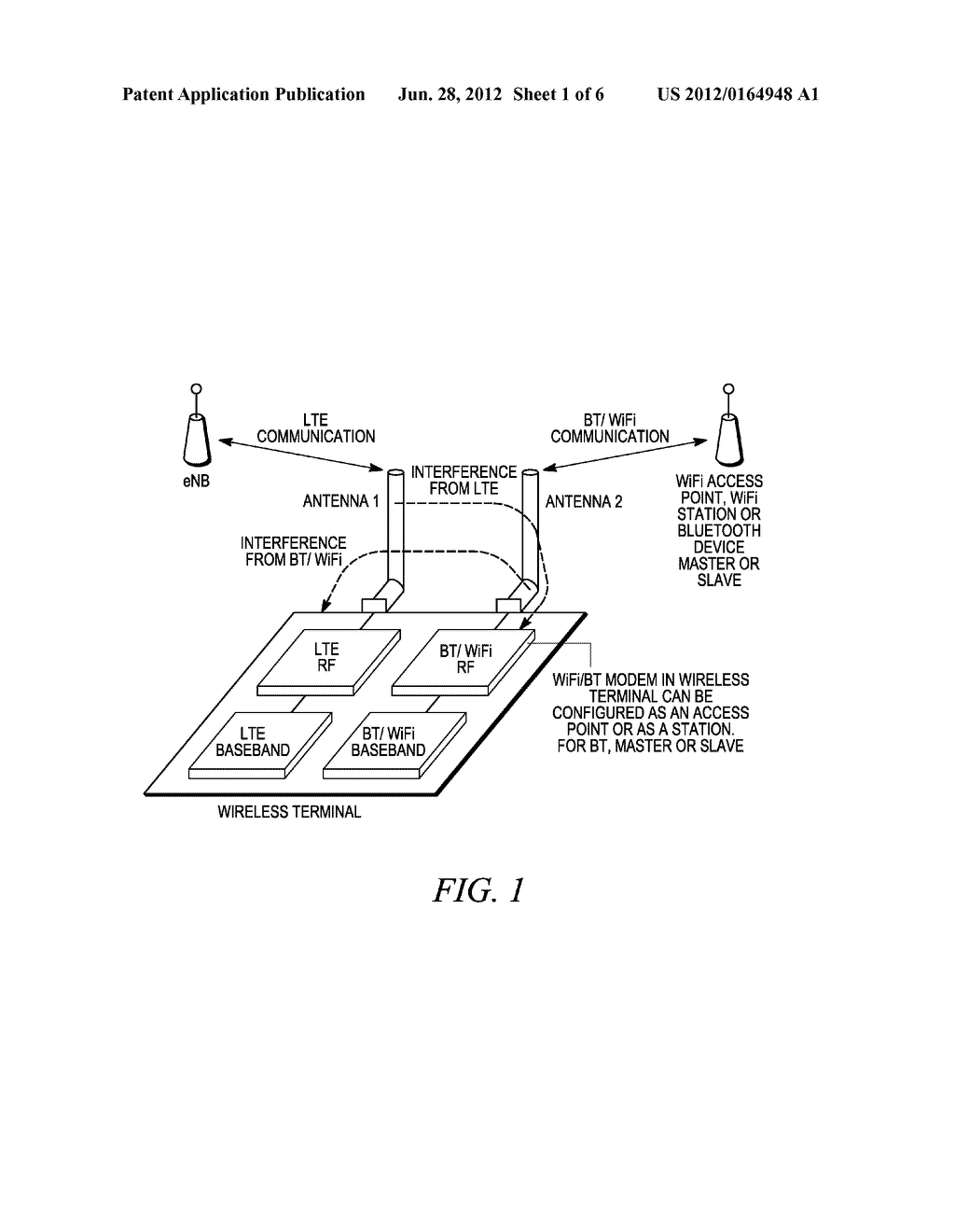 INTERFERENCE MITIGATION IN A DEVICE HAVING MULTIPLE RADIOS - diagram, schematic, and image 02