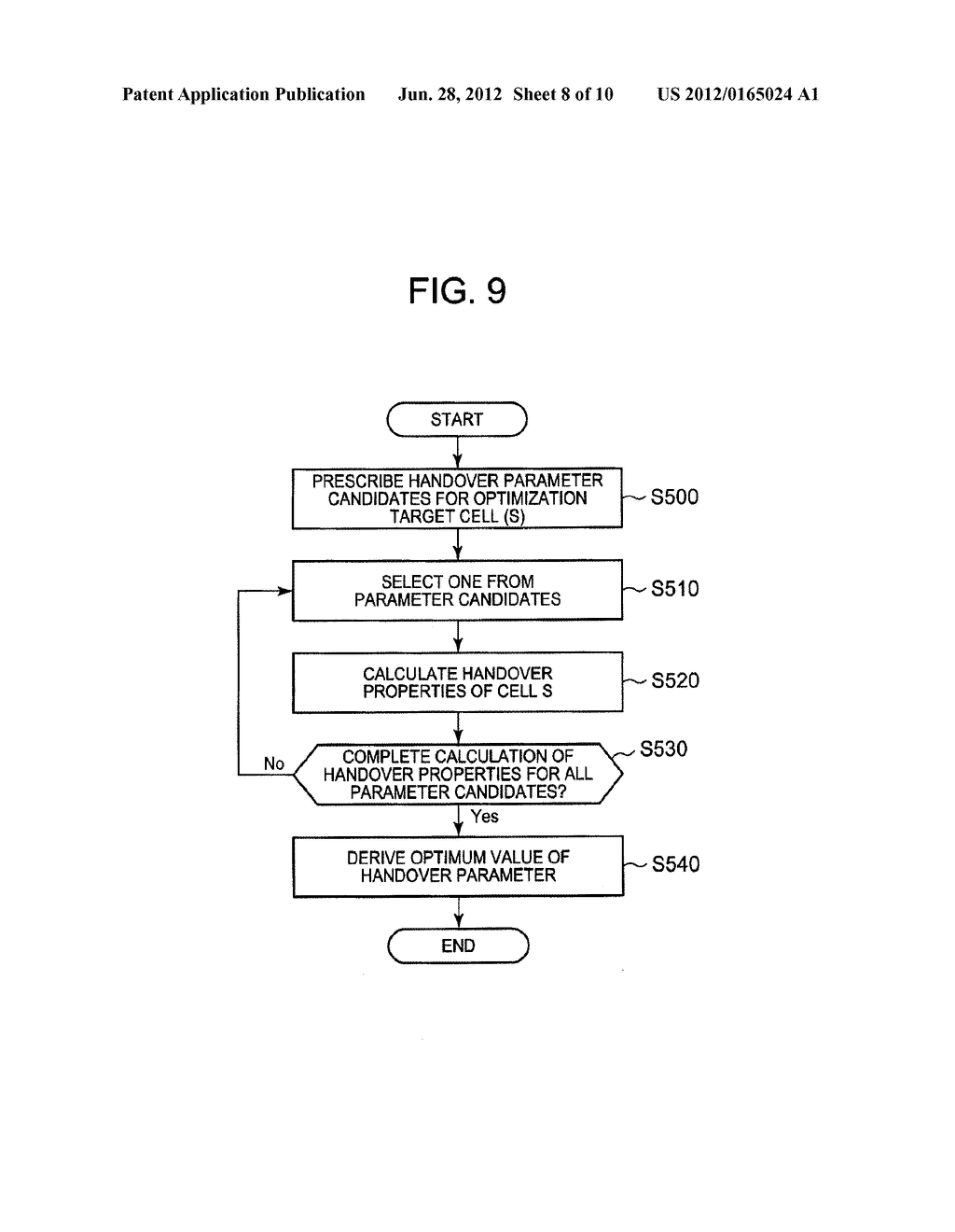 HANDOVER PROPERTIES ESTIMATION SYSTEM, METHODS THEREOF, AND STORAGE MEDIUM - diagram, schematic, and image 09
