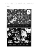 METHOD FOR PREPARING POROUS ORGANIC-INORGANIC HYBRID MATERIALS, POROUS     ORGANIC-INORGANIC HYBRID MATERIALS OBTAINED BY THE METHOD AND CATALYTIC     USES OF THE MATERIALS diagram and image