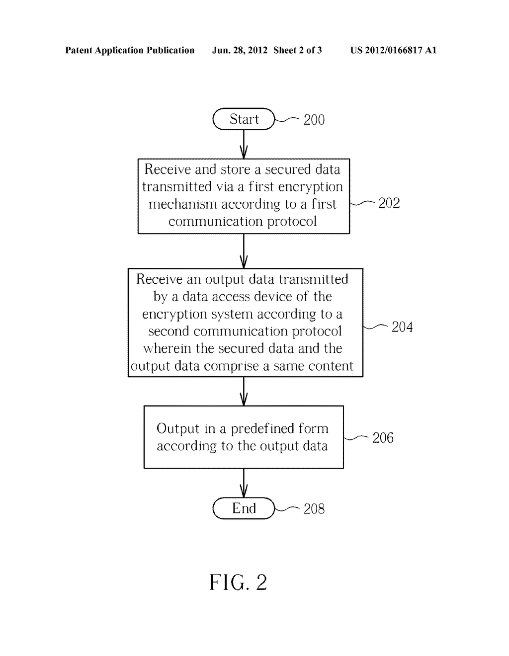 Secured Data Display Method, Data Storage Device and Encryption Chip Card - diagram, schematic, and image 03