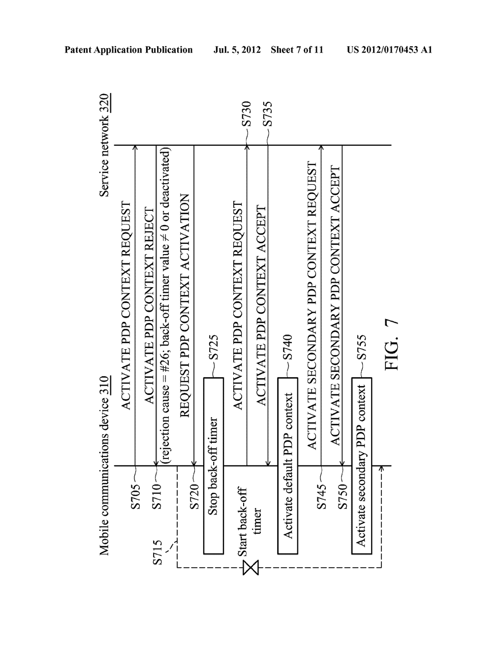 APPARATUSES AND METHODS FOR ACCESS POINT NAME (APN) BASED CONGESTION     CONTROL DURING A PACKET DATA PROTOCOL (PDP) CONTEXT ACTIVATION PROCEDURE - diagram, schematic, and image 08