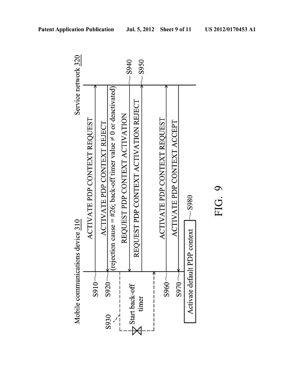 APPARATUSES AND METHODS FOR ACCESS POINT NAME (APN) BASED CONGESTION     CONTROL DURING A PACKET DATA PROTOCOL (PDP) CONTEXT ACTIVATION PROCEDURE - diagram, schematic, and image 10