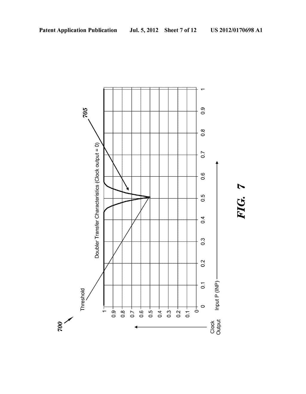 DESIGN STRUCTURE FOR WINDOW COMPARATOR CIRCUIT FOR CLOCK