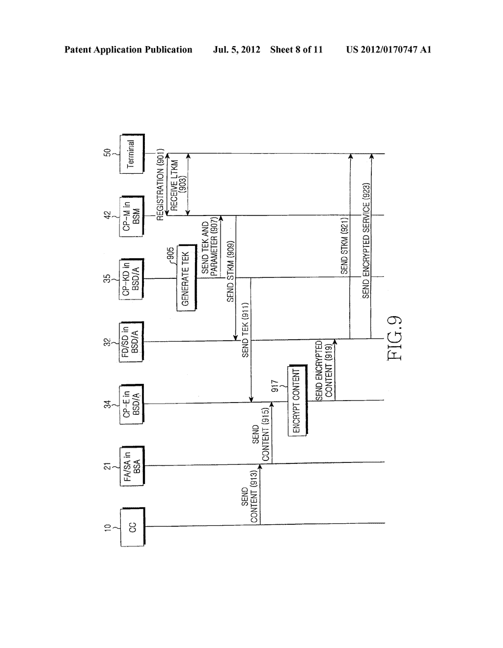 METHOD AND SYSTEM FOR PROTECTING BROADCAST SERVICE/CONTENT IN A MOBILE     BROADCAST SYSTEM, AND METHOD FOR GENERATING SHORT TERM KEY MESSAGE     THREFOR - diagram, schematic, and image 09