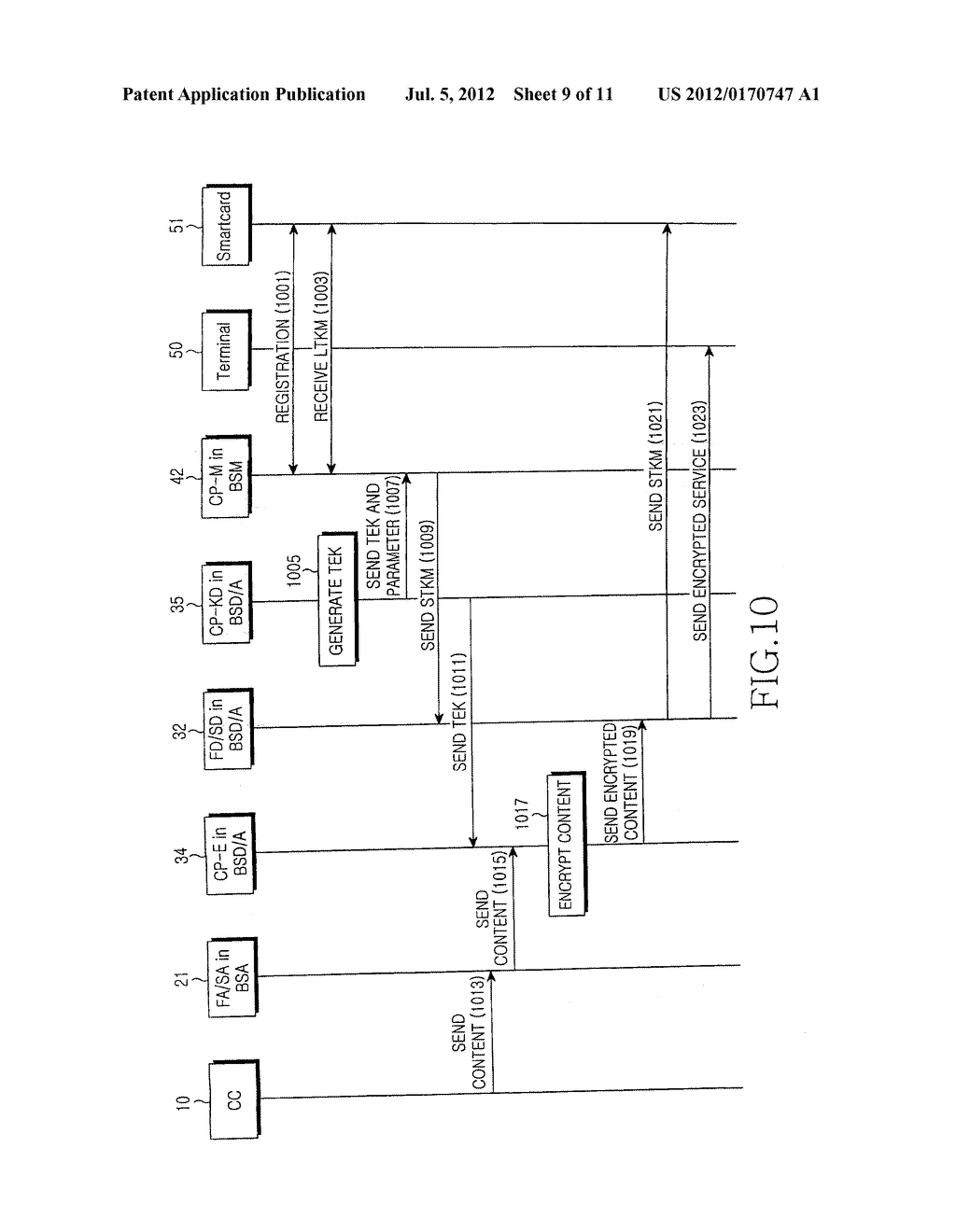 METHOD AND SYSTEM FOR PROTECTING BROADCAST SERVICE/CONTENT IN A MOBILE     BROADCAST SYSTEM, AND METHOD FOR GENERATING SHORT TERM KEY MESSAGE     THREFOR - diagram, schematic, and image 10