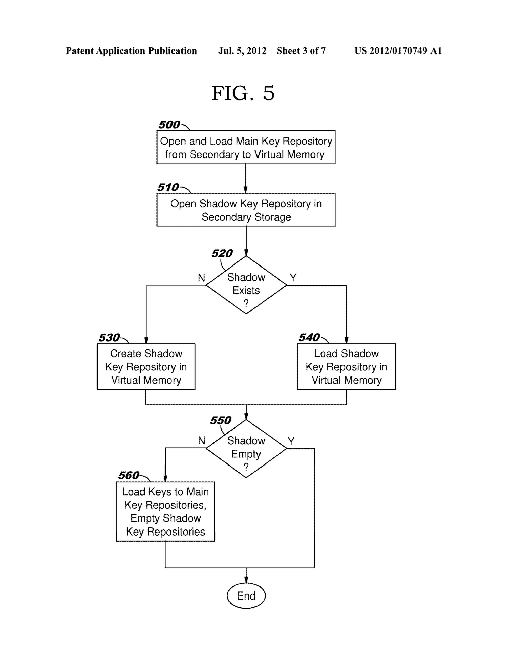 SECURE MANAGEMENT OF KEYS IN A KEY REPOSITORY - diagram, schematic, and image 04