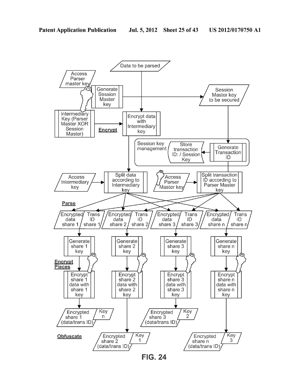 SYSTEMS AND METHODS FOR MANAGING CRYPTOGRAPHIC KEYS - diagram, schematic, and image 26