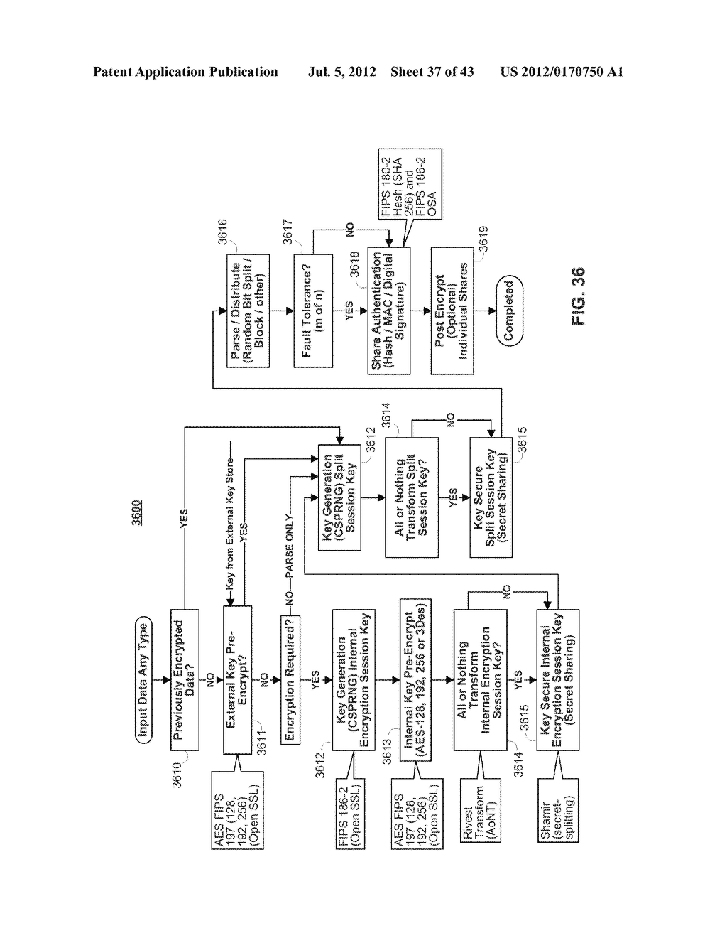 SYSTEMS AND METHODS FOR MANAGING CRYPTOGRAPHIC KEYS - diagram, schematic, and image 38