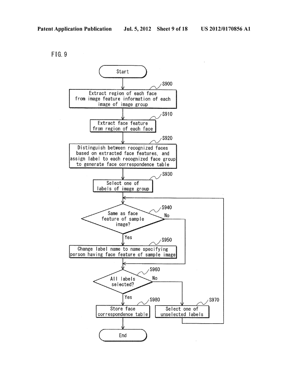 IMAGE CLASSIFICATION DEVICE, METHOD, PROGRAM, RECORDING MEDIA WITH PROGRAM     THEREON, AND INTEGRATED CIRCUIT - diagram, schematic, and image 10