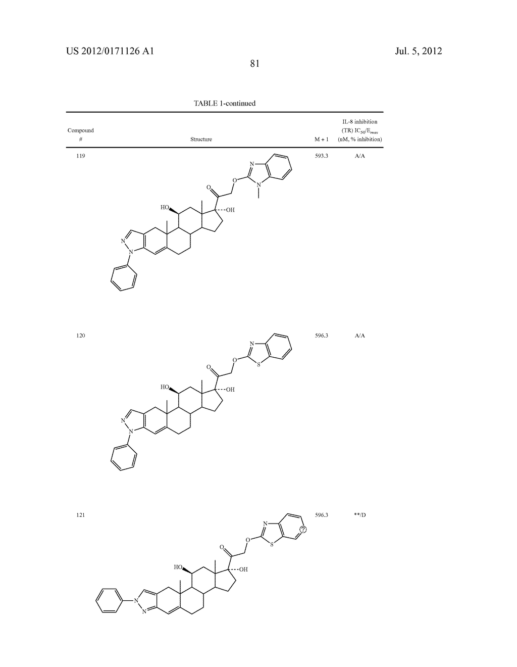 NOVEL [3,2-c] HETEROARYL STEROIDS AS GLUCOCORTICOID RECEPTOR AGONISTS     COMPOSITIONS AND USES THEREOF - diagram, schematic, and image 82