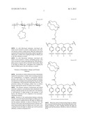 Ion Bonding Pharmaceutical Composition diagram and image