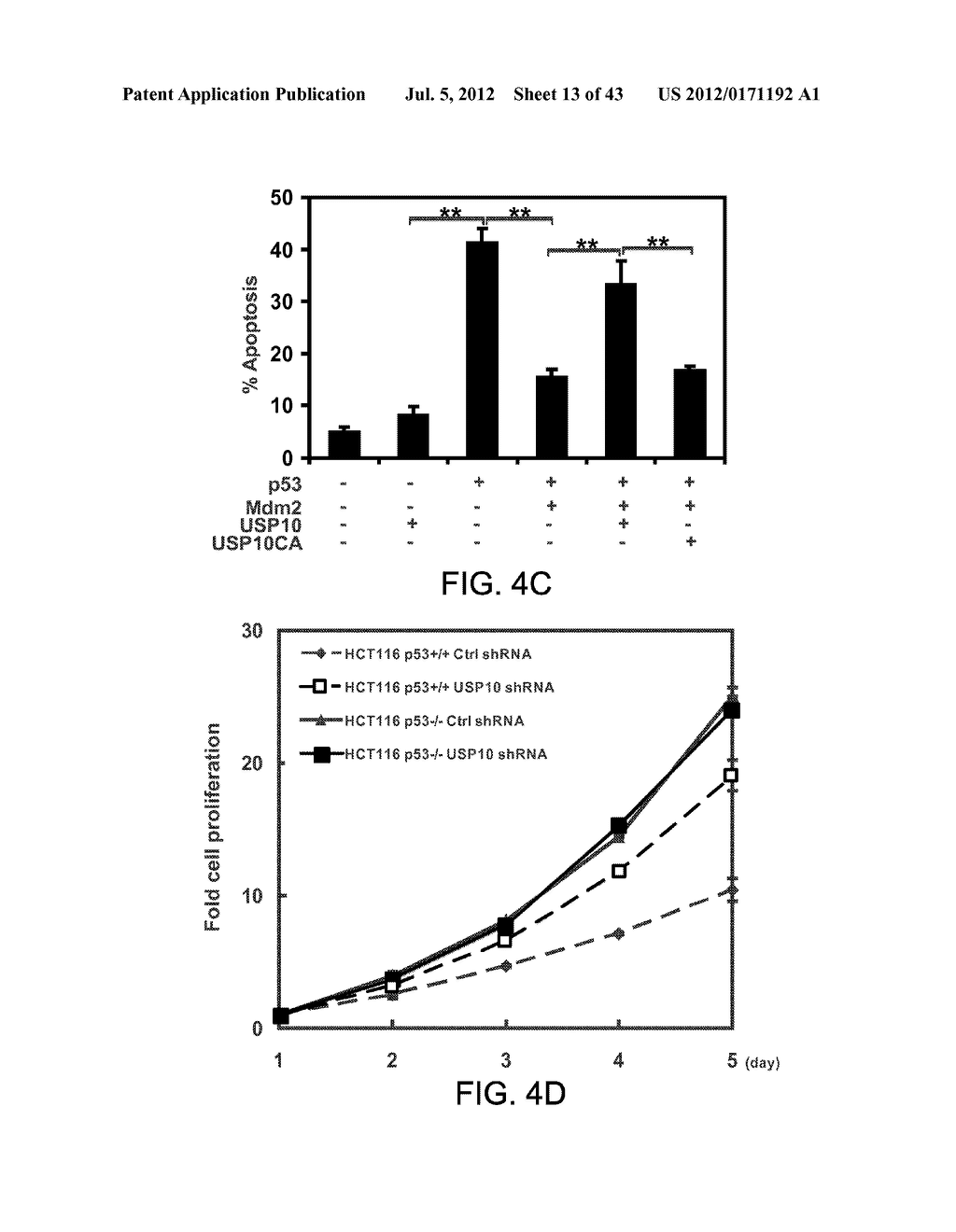 METHODS AND MATERIALS FOR MODULATING DEUBIQUITINASES AND UBIQUITINATED     POLYPEPTIDES - diagram, schematic, and image 14