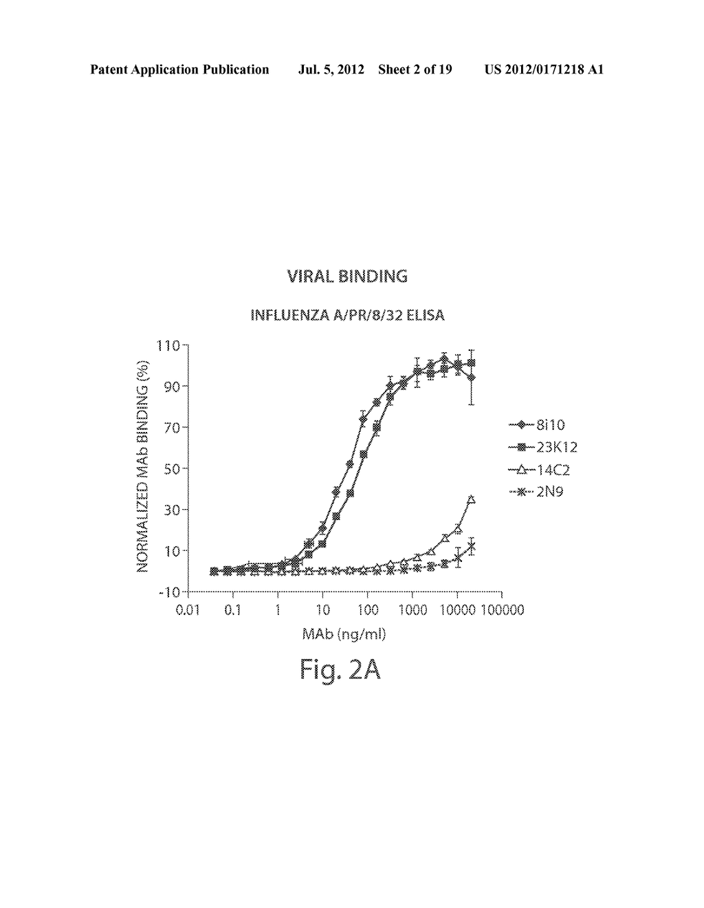 Compositions And Methods For The Therapy And Diagnosis Of Influenza - diagram, schematic, and image 03