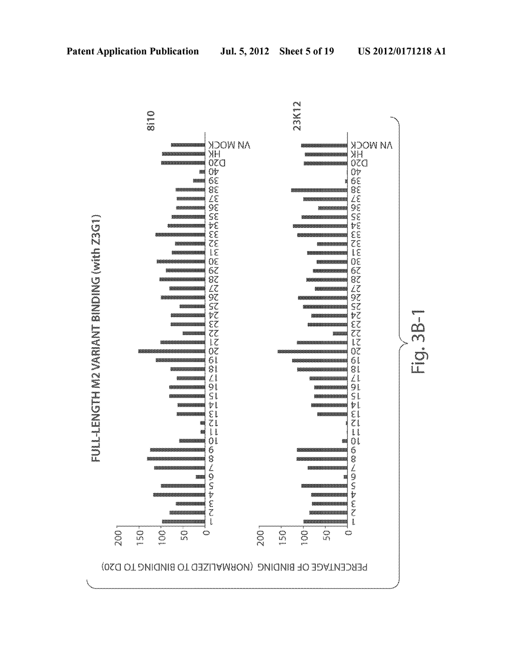 Compositions And Methods For The Therapy And Diagnosis Of Influenza - diagram, schematic, and image 06