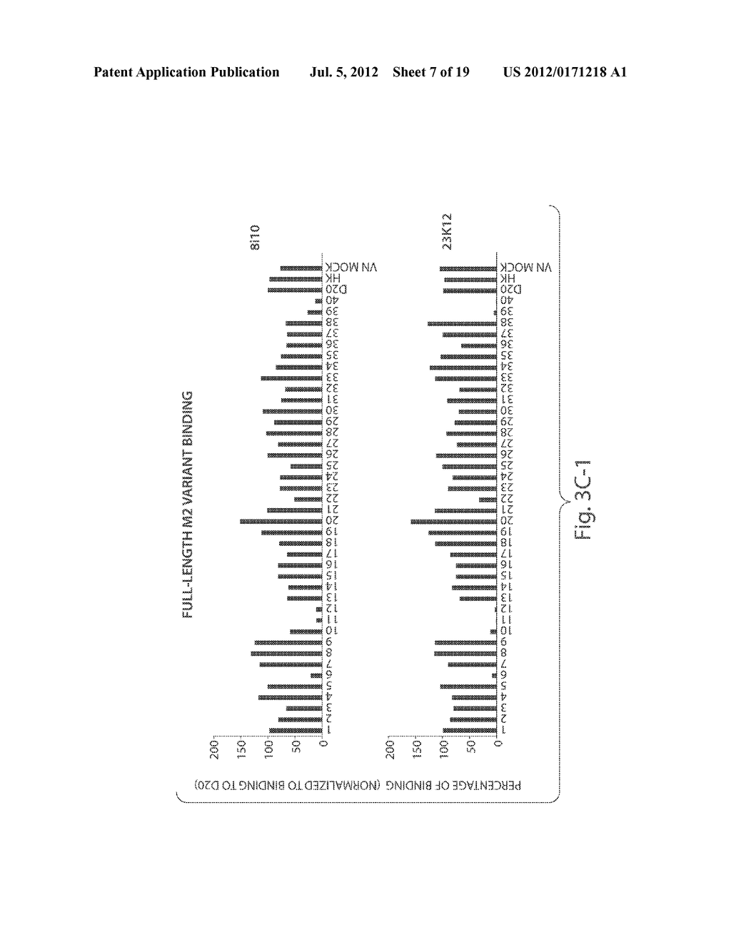 Compositions And Methods For The Therapy And Diagnosis Of Influenza - diagram, schematic, and image 08