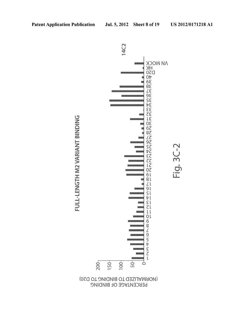 Compositions And Methods For The Therapy And Diagnosis Of Influenza - diagram, schematic, and image 09