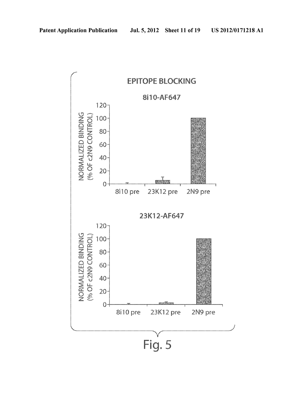 Compositions And Methods For The Therapy And Diagnosis Of Influenza - diagram, schematic, and image 12