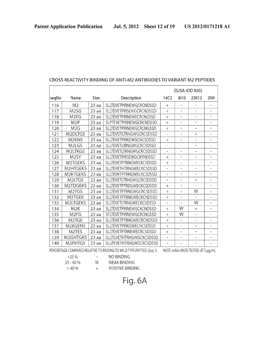 Compositions And Methods For The Therapy And Diagnosis Of Influenza - diagram, schematic, and image 13
